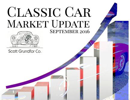 classic-car-index-graphic