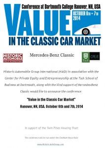 Value In The Classic Car Market – Hagi