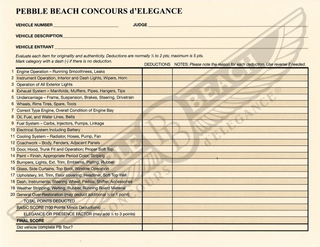 The official scoring sheet used by Pebble Beach judges