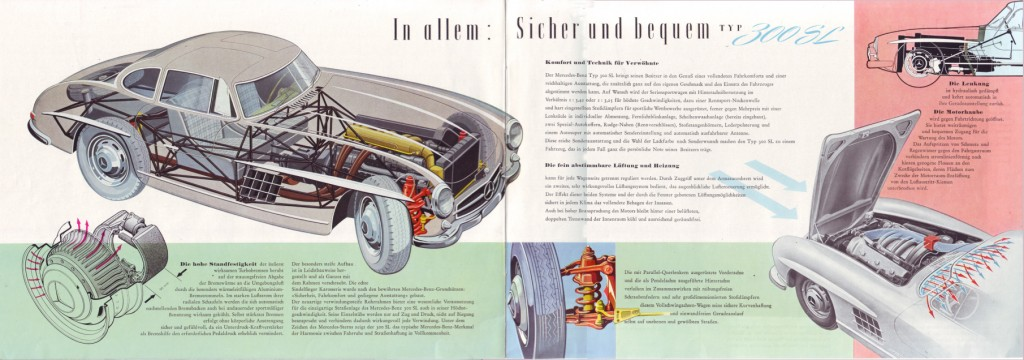 1955 Mercedes-Benz 300SL Brochure